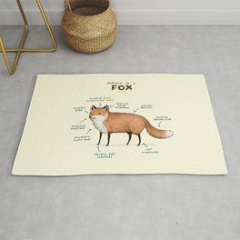 Anatomy of a Fox Rug