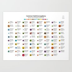 Common Mythconceptions Art Print