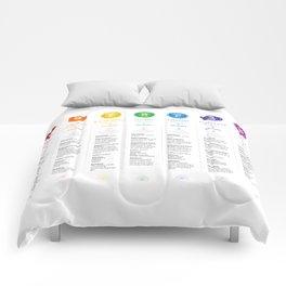 7 Chakra Chart & Symbols #21 Comforters