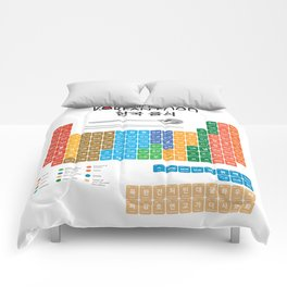 Periodic Table of Korean Food Comforters