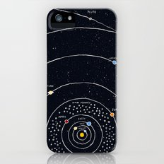 Solar system iPhone (5, 5s) Slim Case