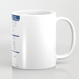 Dublin Frequent Transport Map - Complete Coffee Mug