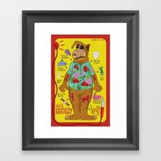 Alf's Melmacian Anatomy Framed Art Print
