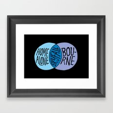 Home Abourne Framed Art Print