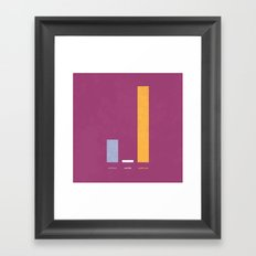 > Words Framed Art Print