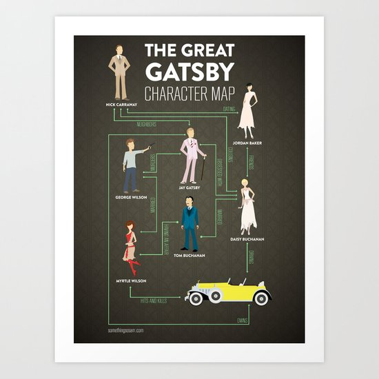 The Great Gatsby Character Map Art Print