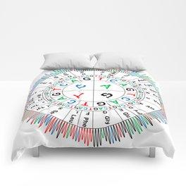 Sanger Codon Circle Comforters