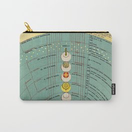 The Ordering of Paradise Carry-All Pouch