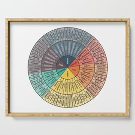 Wheel Of Emotions Serving Tray