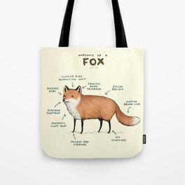 Anatomy of a Fox Tote Bag