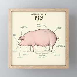 Anatomy of a Pig Framed Mini Art Print