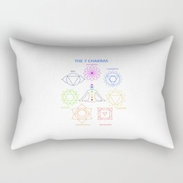 The seven chakras of the human body with their names Rectangular Pillow