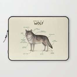 Anatomy of a Wolf Laptop Sleeve