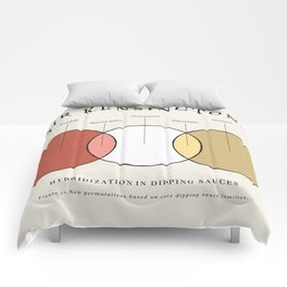 Hybridization of Dipping Sauces Comforters
