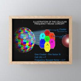 Network reused frequency Framed Mini Art Print