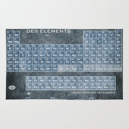 Tableau Periodiques Periodic Table Of The Elements Vintage Chart Blue Rug