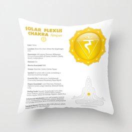 Solar Plexus - Manipura Chart & Illustration Throw Pillow