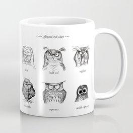 Caffeinated Owls Coffee Mug