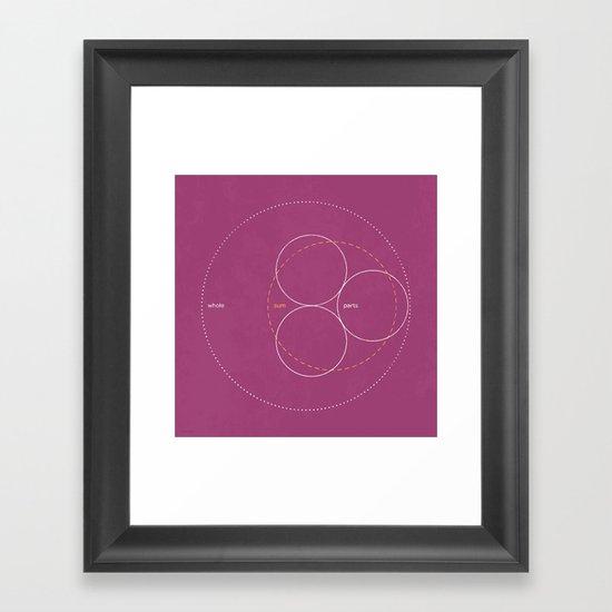 Whole / Sum Framed Art Print