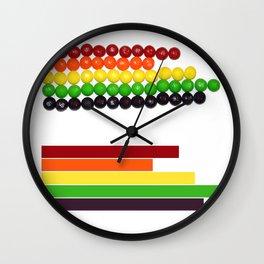 Skittle Stats Wall Clock