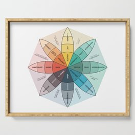 Plutchik's Wheel Of Emotions Serving Tray