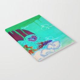 Petrichor (geosmin) Notebook