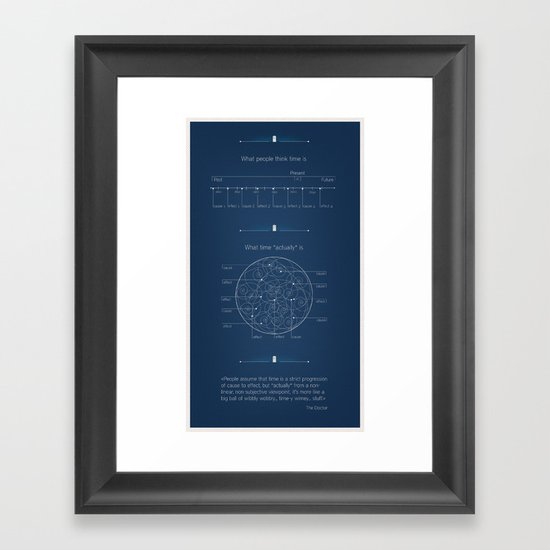 Doctor Who: Wibbly Wobbly Framed Art Print