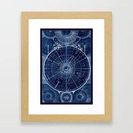 Celestial Map of the Universe Framed Art Print
