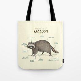 Anatomy of a Raccoon Tote Bag