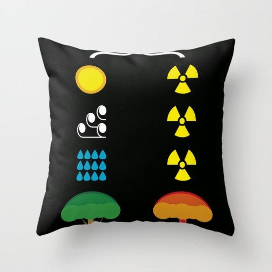 Choice Throw Pillow