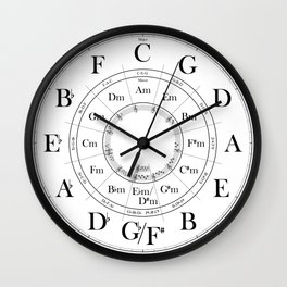 Circle of Fifths wall clock Wall Clock