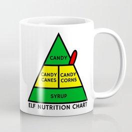 Elf Nutrition Chart Coffee Mug