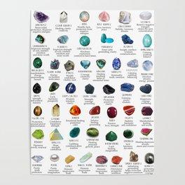 crystals gemstones identification Poster
