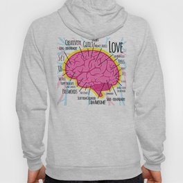 Brain Map Hoody