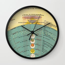 The Ordering of Paradise Wall Clock