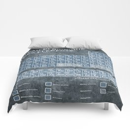 Tableau Periodiques Periodic Table Of The Elements Vintage Chart Blue Comforters