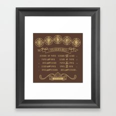 Rock Paper Scissors Lizard Spock Alternate Framed Art Print
