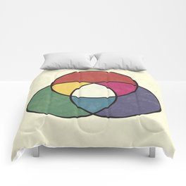 Matthew Luckiesh: The Additive Method of Mixing Colors (1921), vintage re-make Comforters