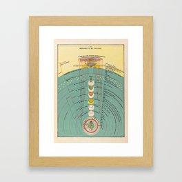The Ordering of Paradise Framed Art Print