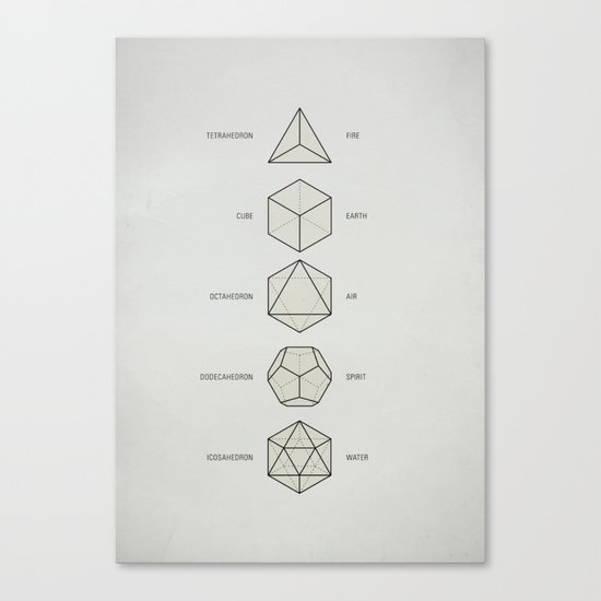 The Platonic Solids Canvas Print