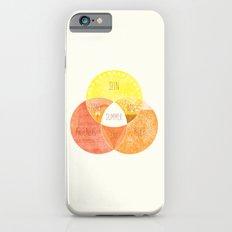 Venn it's Summer! iPhone 6s Slim Case