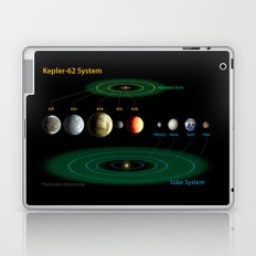 Kepler-62 and the Solar System Laptop & iPad Skin