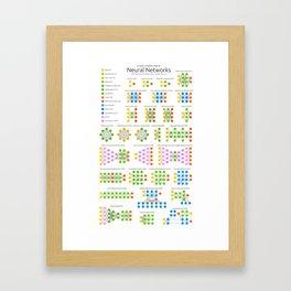 The Neural Network Zoo Framed Art Print