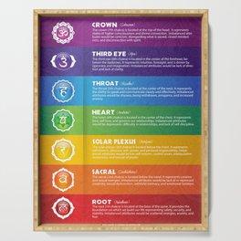 7 Chakra Chart & Symbols #17 Serving Tray
