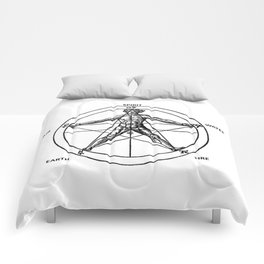 Three books of occult philosophy - man inscribed in a pentagram Comforters
