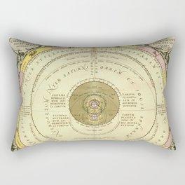 Zodiac Map & Planet Tychonis Alculus Rectangular Pillow