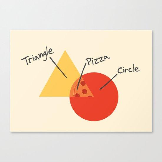 A College Venn Diagram Canvas Print