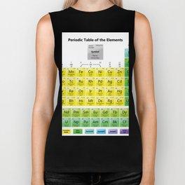 periodic table Biker Tank