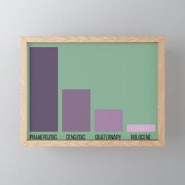 Current Epoch Framed Mini Art Print