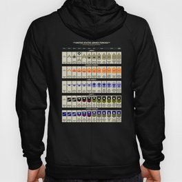 United States Armed Forces Enlisted Rank Insignia Hoody